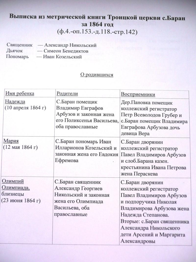 Выписка из метрической книги о рождении Надежды Владимировны
